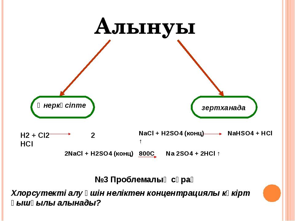 Өнеркәсіпте зертханада H2 + Cl2 2 HCl NaCl + H2SO4 (конц) NaHSO4 + HCl ↑ 2Na...