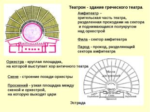 Театрон - здание греческого театра. Амфитеатр – зрительская часть театра, раз
