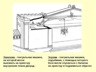 Экиклема - театральная машина, на которой могли выезжать на орхестру внутренн