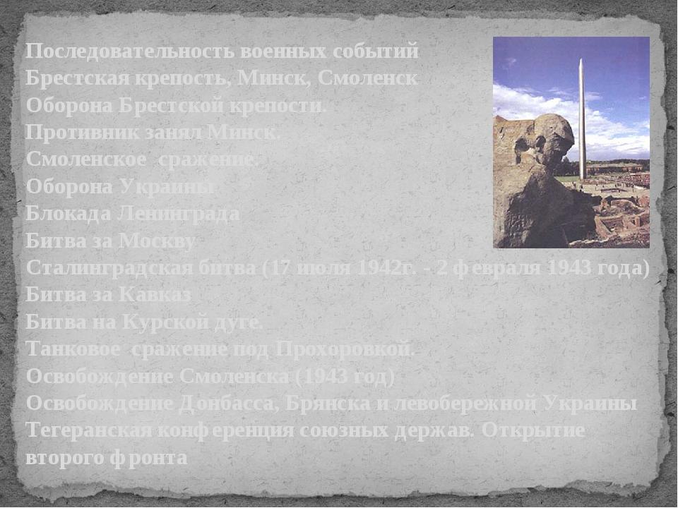 Последовательность военных событий Брестская крепость, Минск, Смоленск Оборо...