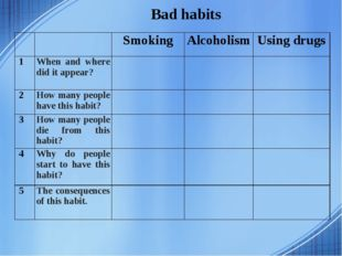 Bad habits SmokingAlcoholismUsing drugs 1When and where did it appear