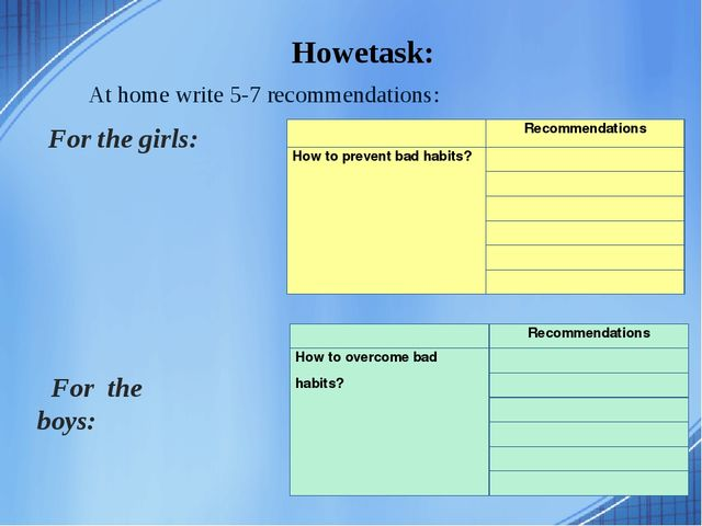 Howetask: At home write 5-7 recommendations: For the girls: For the boys: R...