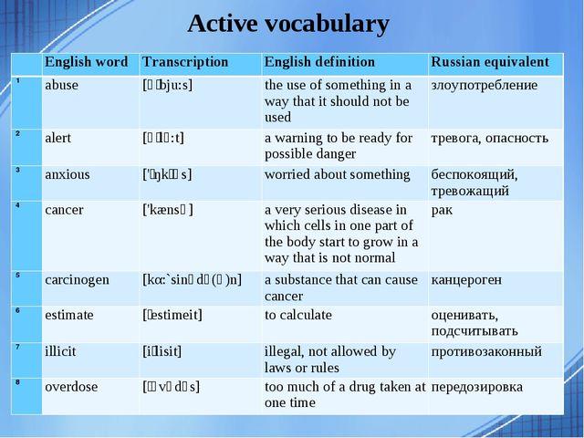 Active vocabulary English wordTranscriptionEnglish definitionRussian equ...