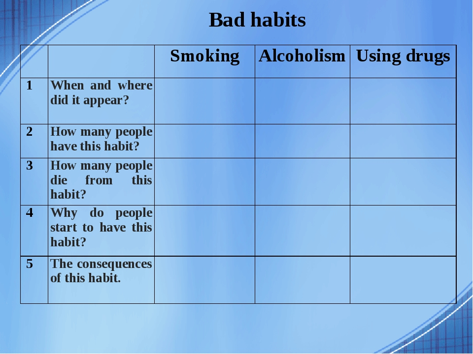 Bad habits SmokingAlcoholismUsing drugs 1When and where did it appear...