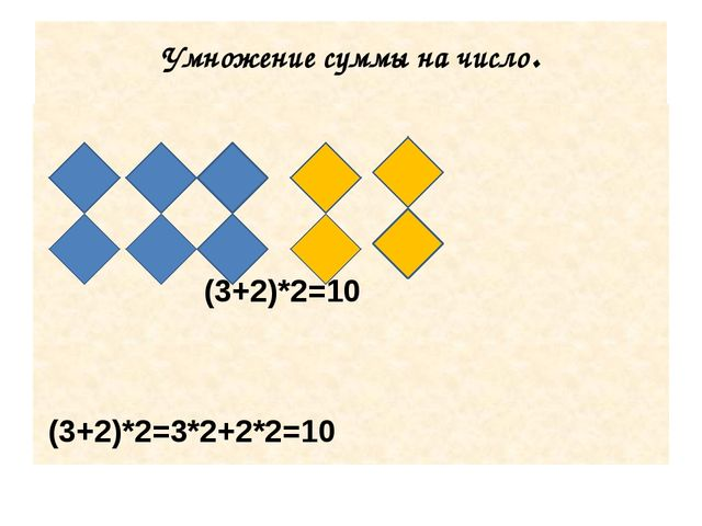 Умножение суммы на число. (3+2)*2=10 (3+2)*2=3*2+2*2=10