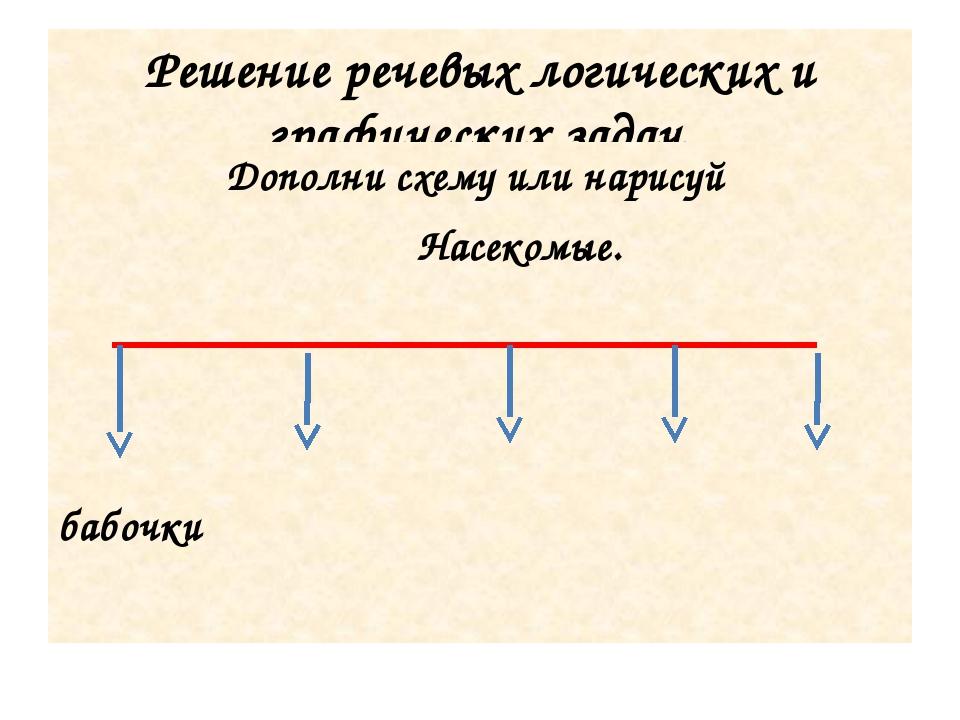 Решение речевых логических и графических задач. Дополни схему или нарисуй Нас...
