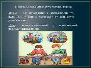 Мотив— это побуждение к деятельности, то, ради чего учащийся совершает ту ил