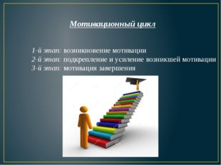Мотивационный цикл 1-й этап: возникновение мотивации 2-й этап: подкрепление и