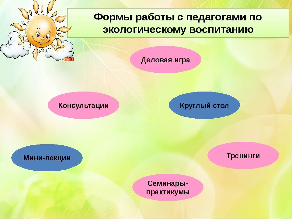 Формы работы с педагогами по экологическому воспитанию Консультации Мини-лекц...