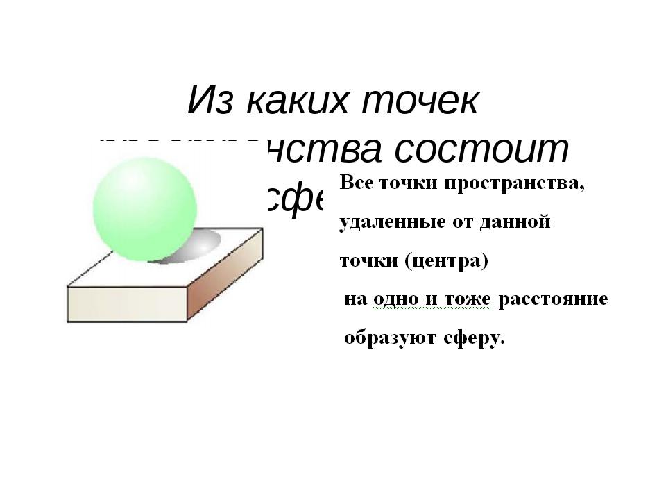 Из каких точек пространства состоит сфера?