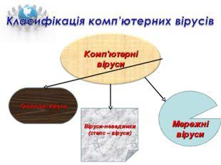Троянські віруси Віруси-неведимки (стелс – віруси) Мережні віруси