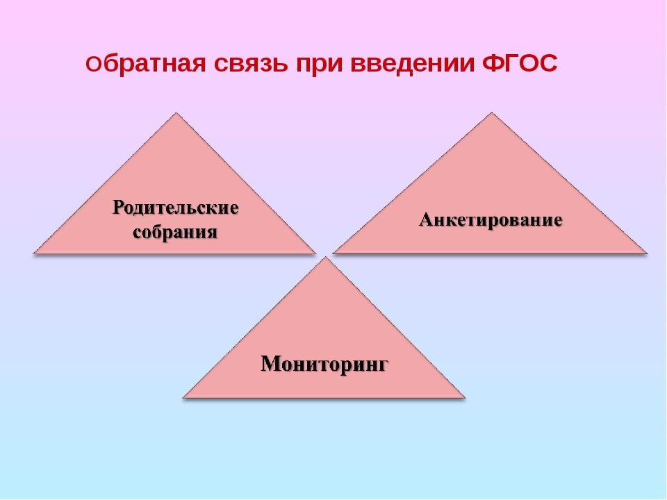 Обратная связь при введении ФГОС
