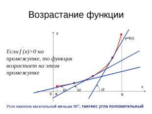 а b Возрастание функции y=f(x) Угол наклона касательной меньше 90°, тангенс у