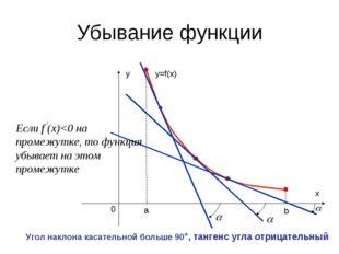 а b Убывание функции y=f(x) Угол наклона касательной больше 90°, тангенс угла