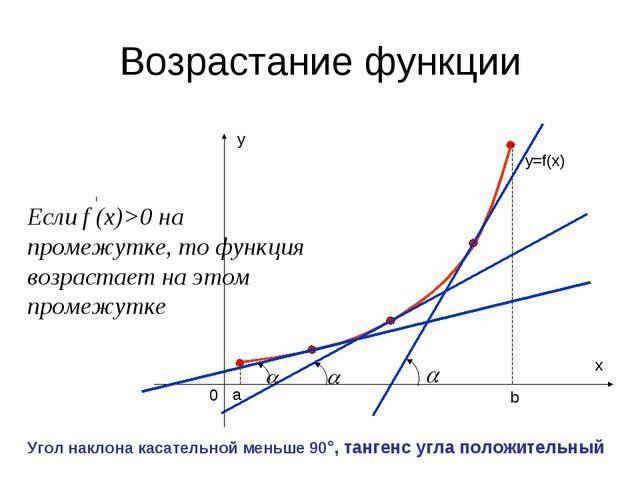 а b Возрастание функции y=f(x) Угол наклона касательной меньше 90°, тангенс у...
