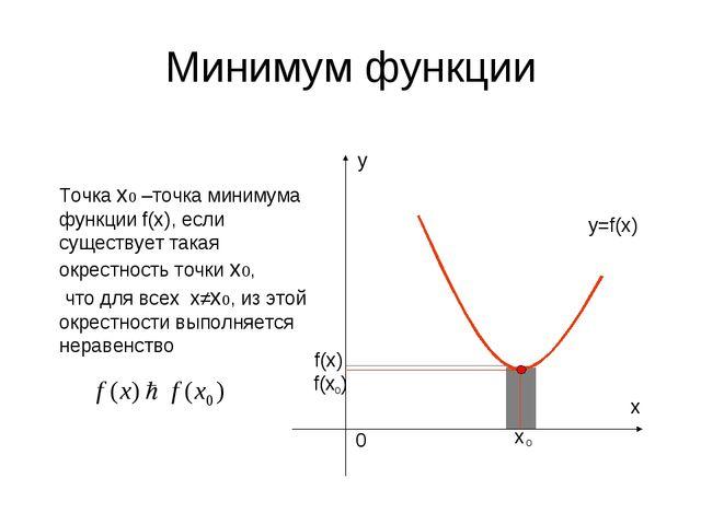 Минимум функции f(х) y=f(x) Точка х0 –точка минимума функции f(x), если сущес...