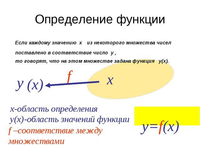 Определение функции Если каждому значению х из некоторого множества чисел пос...