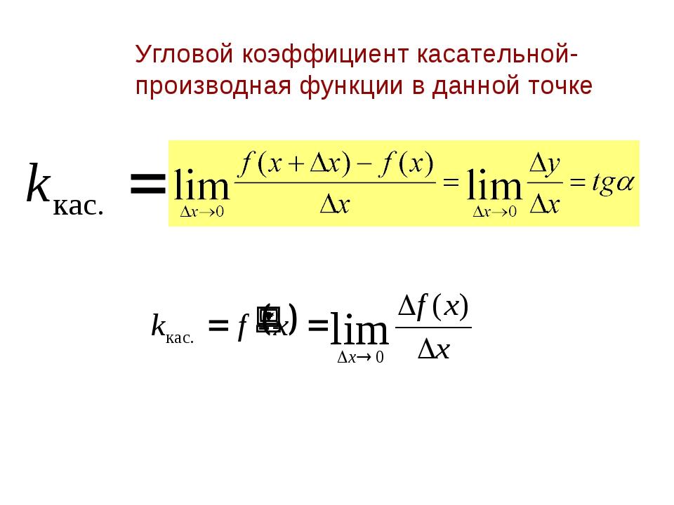 Угловой коэффициент касательной- производная функции в данной точке