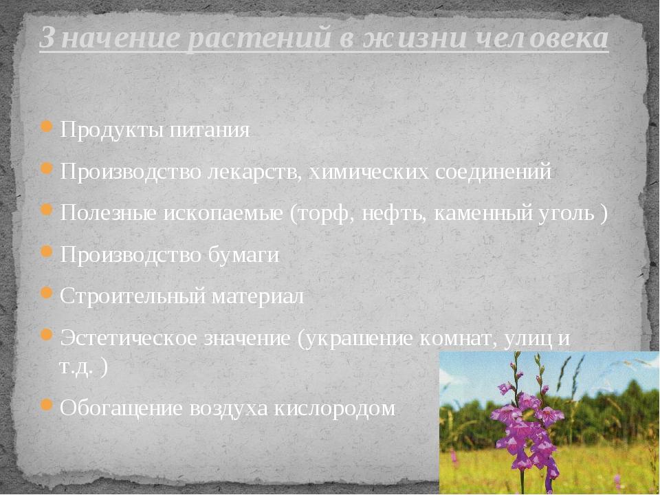 Продукты питания Производство лекарств, химических соединений Полезные ископа...