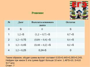 Решение Таким образом, общая сумма выплат составит 0,5S+0,44S+0,28S+0,24S. На