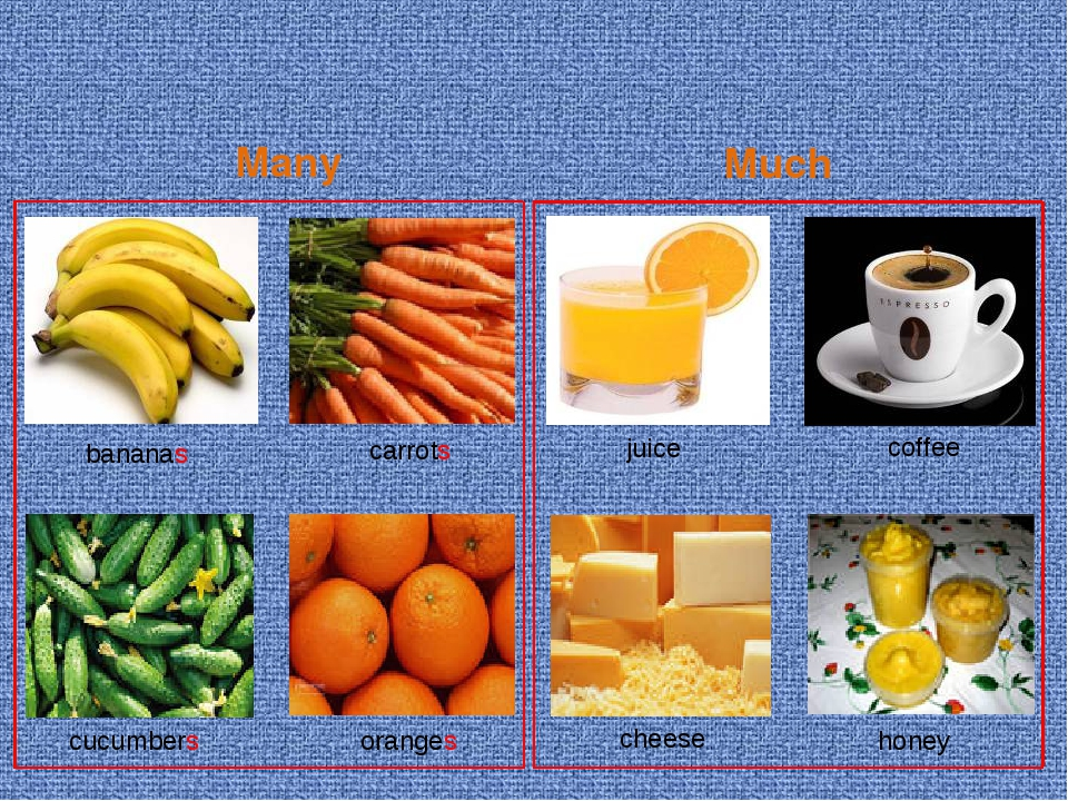 Many Much bananas carrots cucumbers oranges juice coffee cheese honey