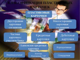 ПЛАСТИКОВЫЕ КАРТОЧКИ Двусторонние карточные соглашения Многосторонние карточ