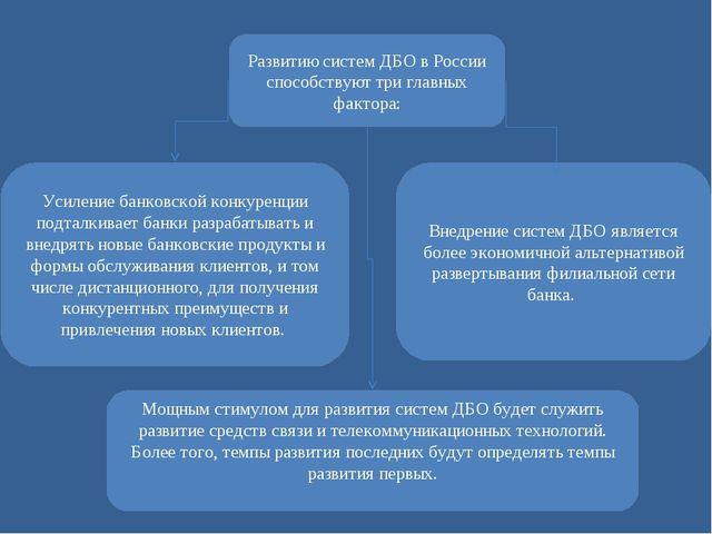 Развитию систем ДБО в России способствуют три главных фактора: Усиление банко...