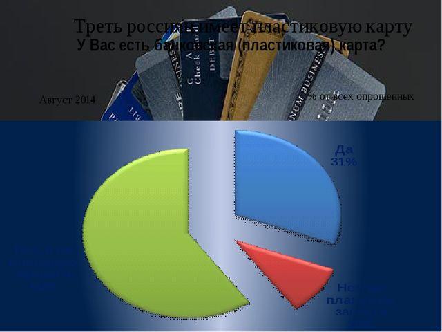Треть россиян имеет пластиковую карту % от всех опрошенных У Вас есть банковс...