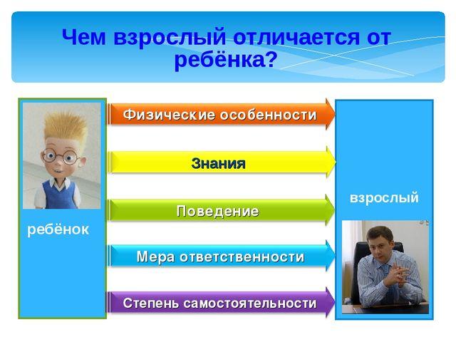 Чем взрослый отличается от ребёнка? взрослый ребёнок
