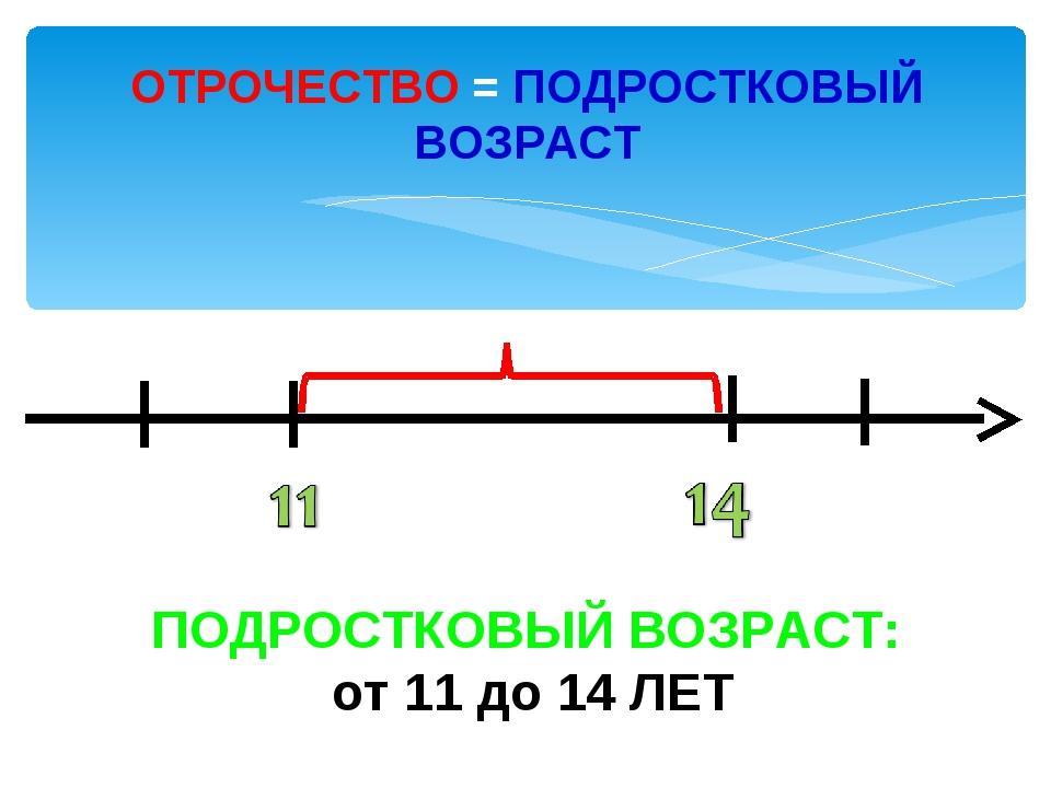 ОТРОЧЕСТВО = ПОДРОСТКОВЫЙ ВОЗРАСТ ПОДРОСТКОВЫЙ ВОЗРАСТ: от 11 до 14 ЛЕТ