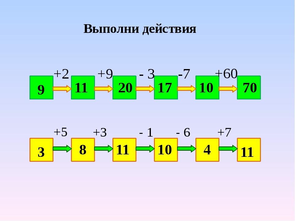 Выполни действия 9 70 +2 +9 - 3 -7 +60 11 20 17 10 3 11 +5 +3 - 1 - 6 +7 8 11...