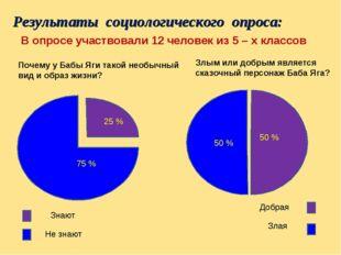 Результаты социологического опроса: 75%75 % Не знают Добрая Злая В опросе уча