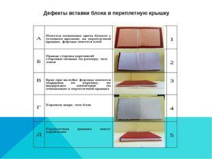 Дефекты вставки блока в переплетную крышку