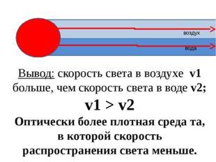 воздух вода Вывод: скорость света в воздухе v1 больше, чем скорость света в