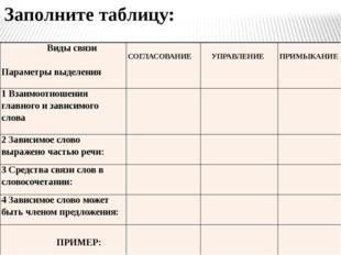Заполните таблицу: Виды связи Параметры выделения СОГЛАСОВАНИЕ УПРАВЛЕНИЕ ПРИ