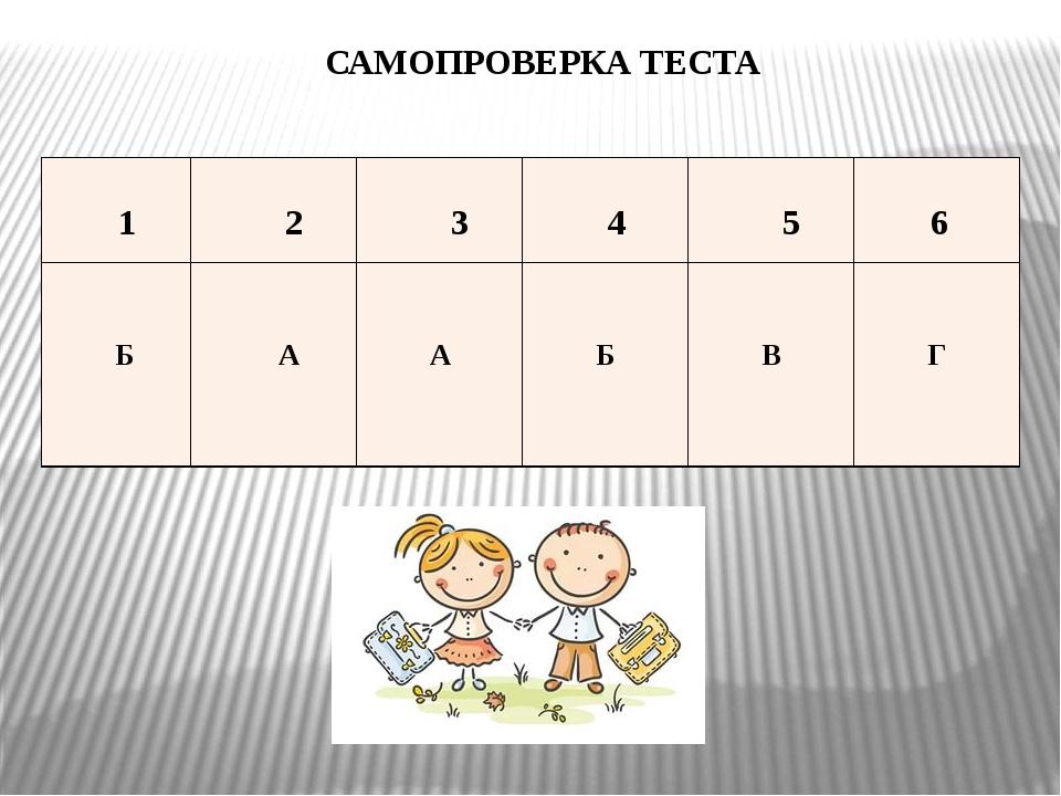 САМОПРОВЕРКА ТЕСТА 1 2 3 4 5 6 Б А А Б В Г