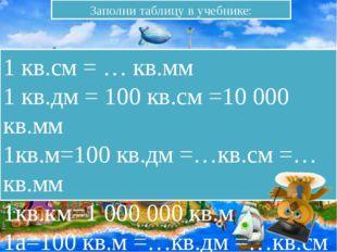 1 кв.см = … кв.мм 1 кв.дм = 100 кв.см=10 000 кв.мм 1кв.м=100 кв.