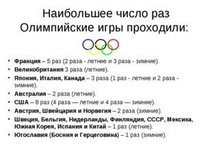 Наибольшее число раз Олимпийские игры проходили: Франция – 5 раз (2 раза - ле