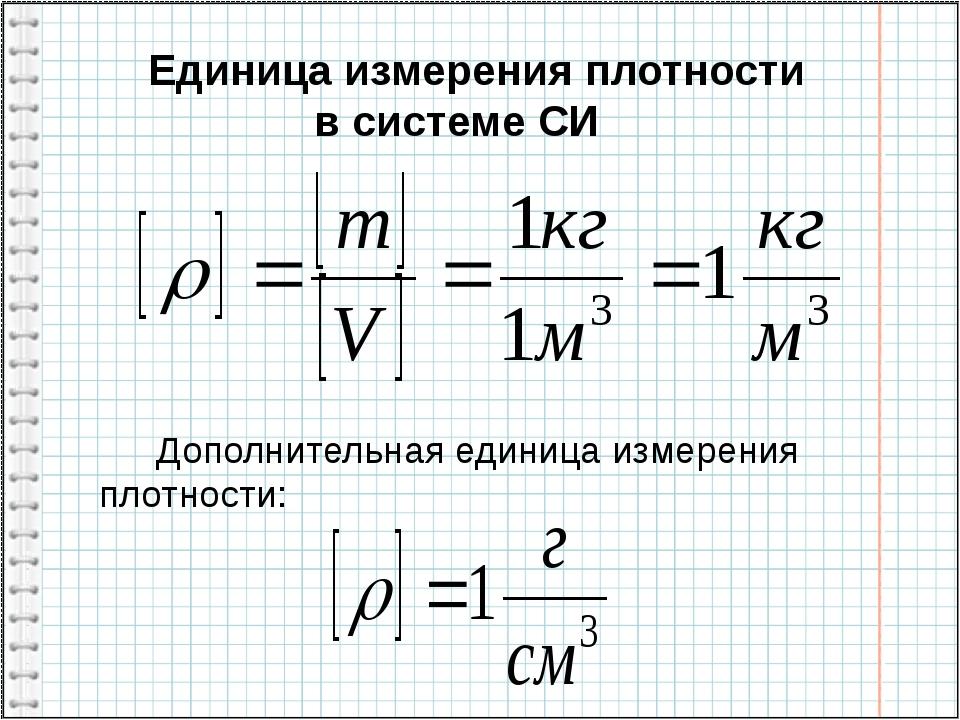 Единица измерения плотности в системе СИ Дополнительная единица измерения пл...