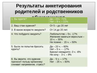 Результаты анкетирования родителей и родственников обучающихся. 1. Вы курите?