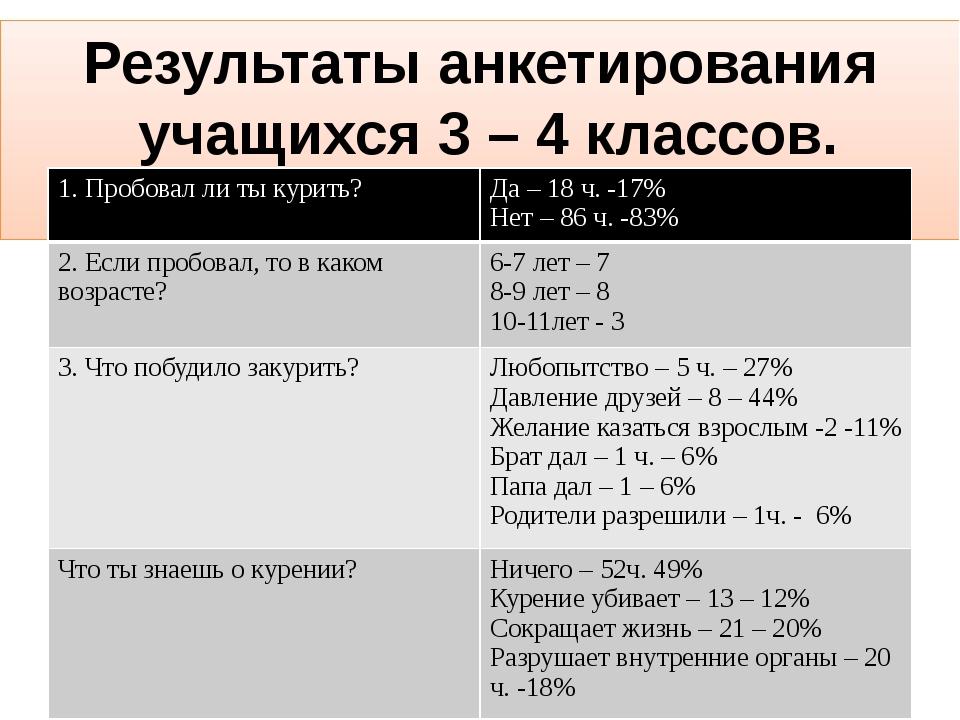 Результаты анкетирования учащихся 3 – 4 классов. 1. Пробовал ли ты курить? Да...