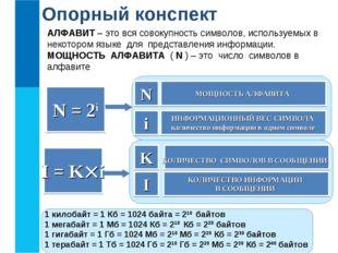 Опорный конспект АЛФАВИТ – это вся совокупность символов, используемых в неко