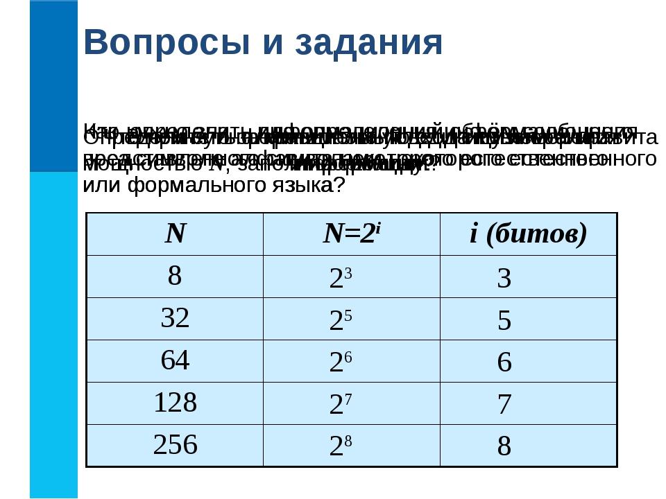 Вопросы и задания Что нужно знать для определения информационного веса символ...