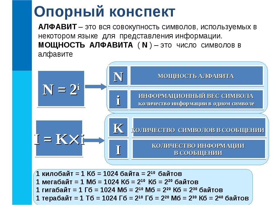 Опорный конспект АЛФАВИТ – это вся совокупность символов, используемых в неко...