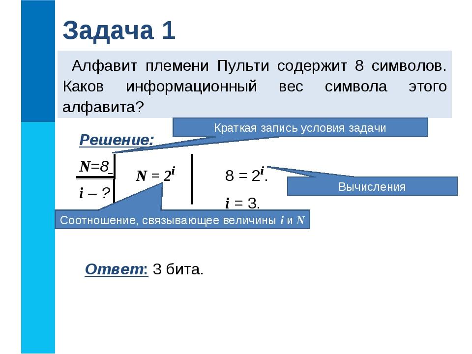Алфавит племени Пульти содержит 8 символов. Каков информационный вес символа...