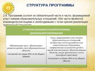 СТРУКТУРА ПРОГРАММЫ Аспекты образовательной среды 2.9. Программа состоит из о