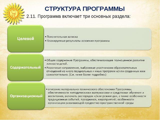 СТРУКТУРА ПРОГРАММЫ Аспекты образовательной среды 2.11. Программа включает тр...