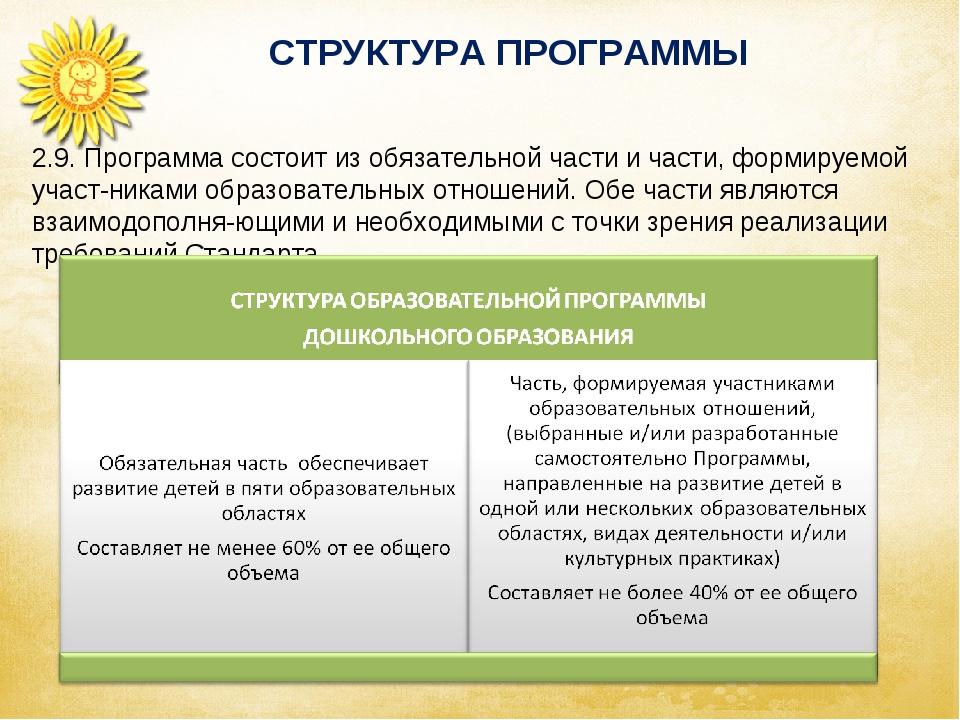 СТРУКТУРА ПРОГРАММЫ Аспекты образовательной среды 2.9. Программа состоит из о...