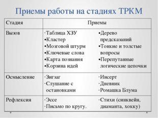 Приемы работы на стадиях ТРКМ Стадия Приемы Вызов Таблица ХЗУ Кластер Мозгово
