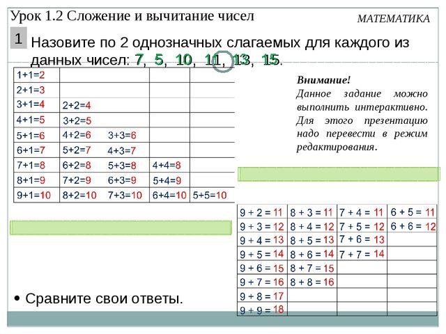 Урок 1.2 Сложение и вычитание чисел МАТЕМАТИКА Назовите по 2 однозначных слаг...